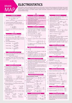 Learn Physics, Physics Lessons, Physics Concepts, Basic Physics, Physics Notes, Physics Formulas, Chemistry Notes, Physics And Mathematics, Science Notes