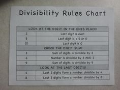math worksheet : divisibility rules worksheets multiples and divisors  : Divisibility Worksheets 4th Grade
