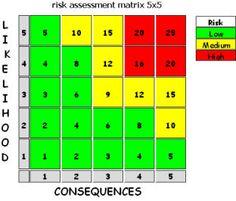 CoBenefits Of Disaster Risk Management  Weather  Warning System