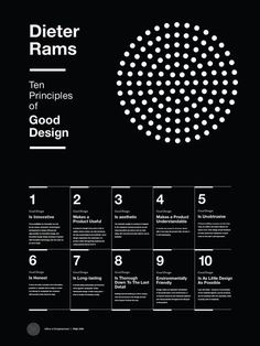 Dieter Rams 10 Principles Of Good Design Poster Helvetica Typographic Product Design Black And White Modern Art Print Architecture Deiter Rams 10 Principles Of Good Design Poster Helvetica Etsy Poster Text, Poster S, Poster Layout, Poster Design, Graphic Design Posters, Graphic Design Inspiration, Modern Graphic Design, Layout Design, Game Design