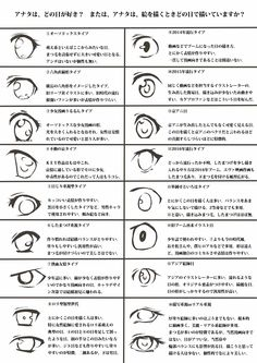 Amazing Learn To Draw Eyes Ideas. Astounding Learn To Draw Eyes Ideas. Drawing Skills, Drawing Poses, Drawing Tips, Drawing Sketches, Eye Drawings, Drawing Techniques, How To Draw Anime Eyes, Manga Eyes, Manga Anime