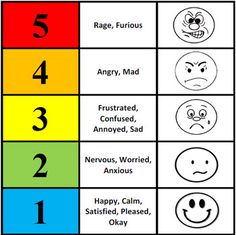 Use this feelings thermometer as a visual support when teaching emotional self-regulation and problem-solving skills. Teach the student to associate each colo Coping Skills, Life Skills, Emotional Support Classroom, 5 Point Scale, Feelings Chart, Creative Arts Therapy, Social Skills Activities, Colors And Emotions, Self Regulation