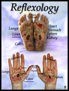 Reflexology, by rubbing your feet you can increase blood flow and health to your…