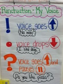 Punctuation and Fluency