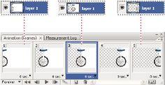 Adobe Photoshop * Creating frame animations