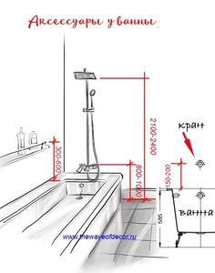Correctly placing the elements the bathroom has is the most important step of the bathroom arrangement. Learn how to correctly place your elements now. Bathroom Plans, Bathroom Plumbing, Bathroom Layout, Bathroom Interior Design, Bathroom Fixtures, Bathroom Dimensions, Toilet Room, Toilet Design, Planer
