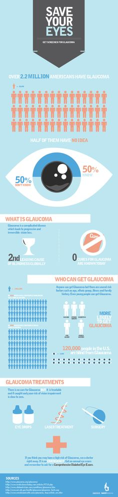 Glaucoma Awareness Infographic-  Today at dad's appointment  for other eye related issues, we found out he has glaucoma. There's already 80% optic nerve damage from it.