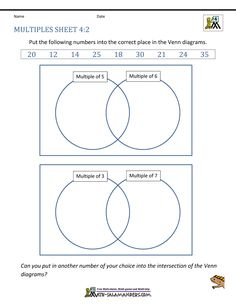 Use your multiples knowledge to place the numbers in the correct place in the venn diagram.