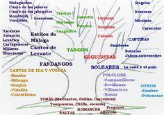 Soliloquios Flamencos: CANTES DE LEVANTE