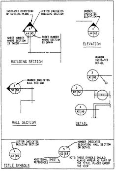 Ceiling Height In Reflected Ceiling Plan Google Search
