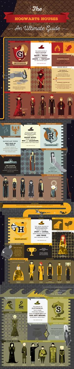 This was a student project to create an infographic from any element of the Harry Potter books. by Rachel Penkler, Graphic Designer, Journey Mobile South Africa