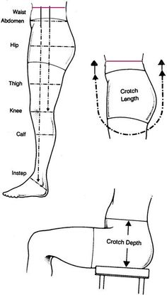 "Here are all the places I need measurements to make a pair of perfectly fitting tights: Around Waist, Around Hips, Around Thigh, Around Knee, Around calf, Length from Natural Waist to Knee, Natural Waist to ankle, Crotch Length and Crotch Depth aka ""rise"" (from natural waist)"