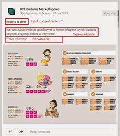 BCE Badania Marketingowe: Tworzenie wpisów na Google+. Wskazówki