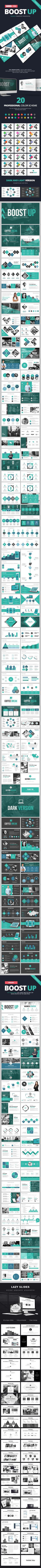 The Powerpoint Template Bundle