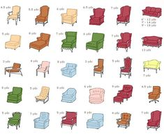 Quick guide to how many yards needed to upholster different chairs.