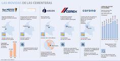 Noticias de Economía, Finanzas y Negocio de Colombia y el Mundo. - larepublica.co Map, World, Business, Finance, Colombia, News, Plants, Maps