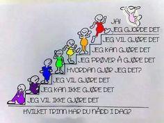 Veiledning for søknaden - Arrangører - Forsiden - Mental Helse Verdensdagen Growth Mindset, Qoutes, Bullet Journal, Education, My Love, School, Inspiration, Advent, Brain
