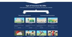 The General Insurance Quote Httpwww.bajajallianzcorpgeneralinsurancegeneralinsurance .