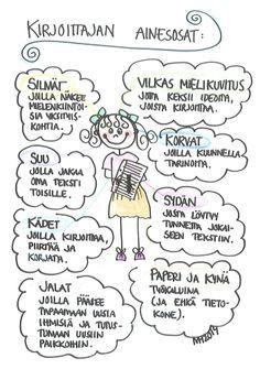 pinterest lukujärjestys - Google-haku Finnish Language, Study Tips, Learn To Read, Knowledge, Parenting, Classroom, Teaching, Writing, Education