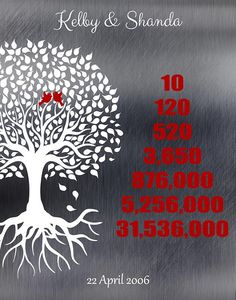 10 Year Anniversary Gift Wedding Tree Ten Years Months Weeks Days Hours Minutes Seconds Personalized Custom Metal Art Print 1346