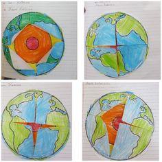 dünyanın katmanları 3. sınıf - Google Arama Earth Science Activities, Geography Activities, Teaching Geography, Science Education, Teaching Science, Science For Kids, Social Science, Kids Education, Elementary Science Classroom