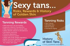 Tanning trends are most dictated by celebrities and starlets that prance around anywhere between amber and bronze skin tones. The hottest trends of today can be found with spray on tanning salons, accelerators, tanning lotions, and tinted moisturizers. Warnings should be heeded when it comes to the risks associated with color additives in tanning pills …