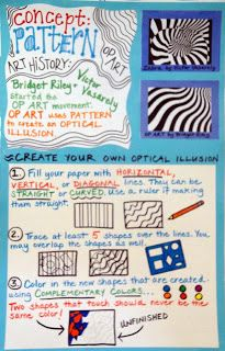 Lines from the Art Room: Pattern Project Posters