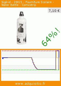 Sigikid - 20021 - Fourniture Scolaire - Water Bottle - Comicstrip (Jouet). Réduction de 64%! Prix actuel 7,10 €, l'ancien prix était de 19,49 €. http://www.adquisitio.fr/sigikid/20021-fourniture-scolaire