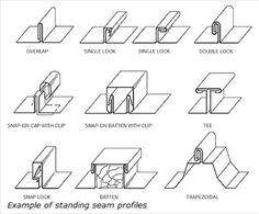 Examples of Standing Seam Profiles
