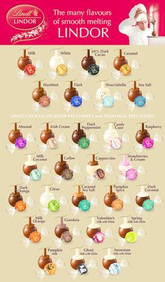 New Lindt Chocolate Flavors by Wrapper Color