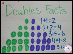 Math Tip Monday - Back to School - Anchor Charts - Classroom Confetti Math Doubles, Doubles Facts, Math Charts, Math Anchor Charts, Math Fact Fluency, Math Addition, Doubles Addition, Addition Facts, Math Strategies