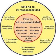#MiResponsabilidad