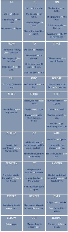 24 most important prepositions with examples - learn English,preposition,grammar,english