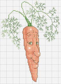 sandylandya@outlook.es  carrot no key