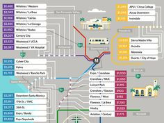 The Cheapest and Most Expensive Places to Rent Along LA's Future Rail Lines - Cool Infographic Thing - Curbed LA