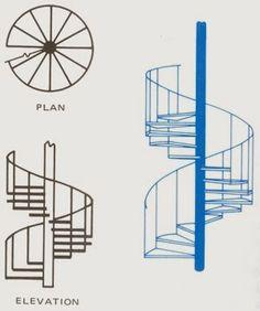spiral stairs plan