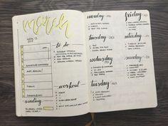 Lieblingsspreads Weekly