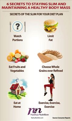 Secrets to staying slim and maintaining (getting) a healthy BMI: Portions! Fat - no! Fruits and veggies! Whole grains! Eat at home! Exercise! Sounds so easy doesnt it...