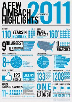 infographics | Year in Review Infographics | SoSweet! Creative
