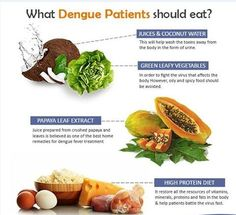 Best medicines for dengue fever are fresh papaya leaf juice, coconut water, ginger water,porridge, vegetable juice, carrot, cucumber, and green leaf vegetables juice. If you are taking these natural medicines you will soon get rid of dengue.