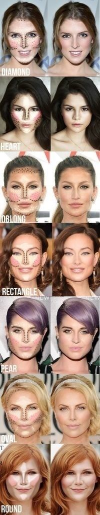 Contouring/face shapes