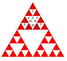 Triangle de Sierpinski | Le triangle de Sierpinski a un lien inattendu avec celui de Pascal
