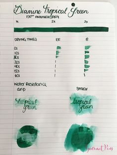 Ink Shot Review Diamine 150th Anniversary Tropical Green (1)