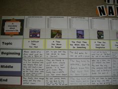 Personal Narrative Lessons- BRILLIANT!!! MUST USE!!