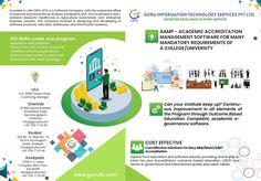 Application Development, Software Development, Information Technology Services, Enterprise Business, Security Solutions, Asset Management, Teamwork, Health Care, Finance