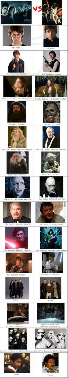 Harry Potter vs. Star Wars (Favorite Meme Hilarious)