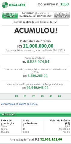 Resultado da Mega-Sena 1553: confira os números sorteados e os ganhadores a partir das 20h de hoje, 04/12/2013. Mais em http://esorte.com/mega-sena-2/mega-sena-1553.html