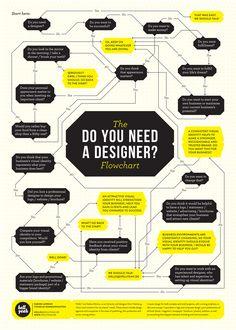 http://www.creativebloq.com/sites/creativebloq.com/files/images/2012/12/designerflowhi.jpg