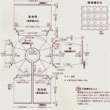 Resultado de imagen para como fazer manga raglan