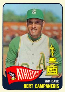 1965 Topps Bert Campaneris, 2nd Base, Kansas City Athletics, Baseball Cards That Never Were. September  8th 1965 Campaneris played not only shortstop and every position in the outfield but every other position on the field as well.